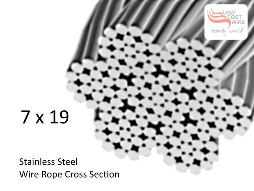 7x19 G316 Stainless Steel Wire Rope Cross Section