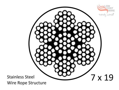 7x19 Coated Steel Wire Structure Diagram