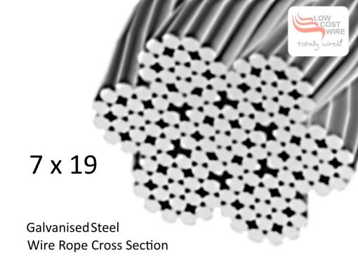 7x19 G2070 Galvanized Steel Rope Cross Section
