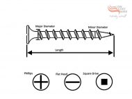 Countersunk Screws Self Tapping Diagram