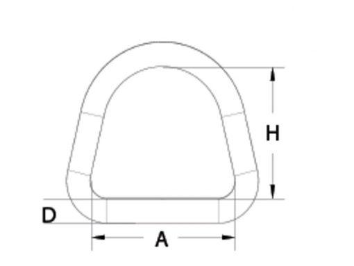 Dee Ring Dimension Diagram