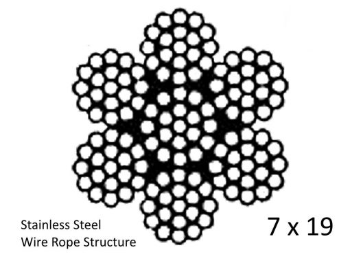 7x19 Stainless Steel Wire Structure Diagram