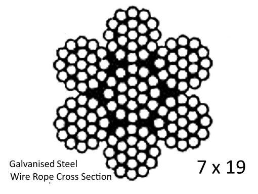 7x19 Galvanised Steel Wire Structure Diagram