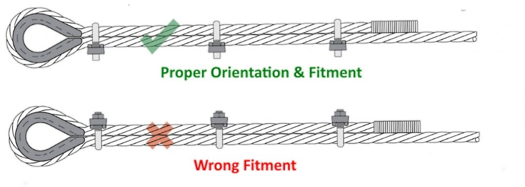 How to fit Wire Rope Grips