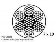 7X19 PVC Coated G316 Stainless Steel Wire Structure