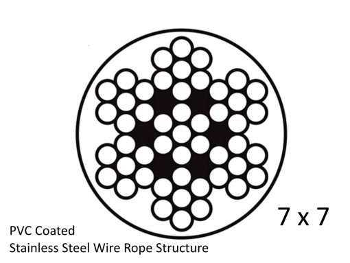 7X7 Coated Stainless Steel Wire Structure_