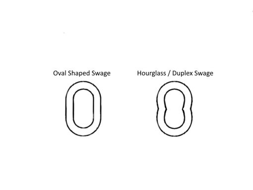 Oval and Duplex Shape