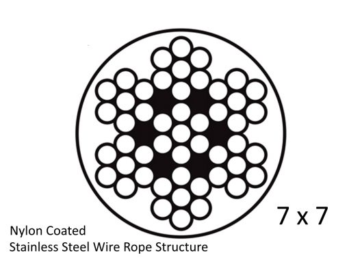 7X7 Nylon Coated Stainless Steel Wire Structure