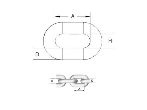 Chain Dimension Diagram